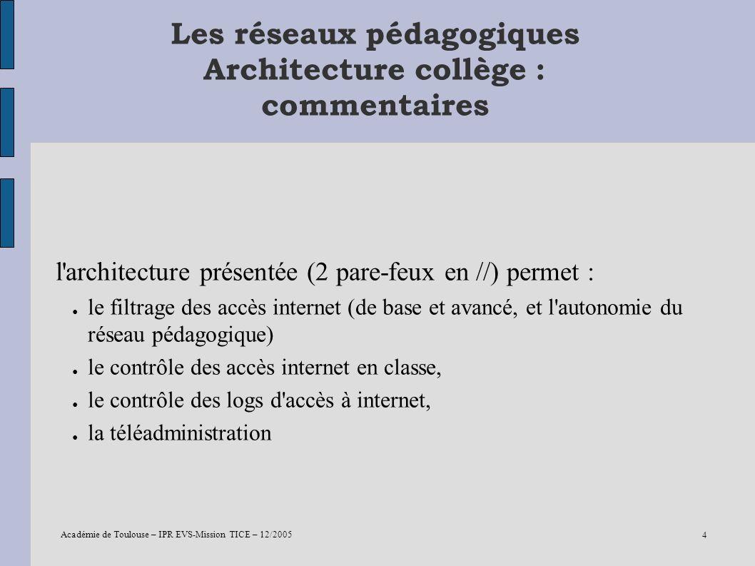 Les réseaux pédagogiques Architecture collège : commentaires