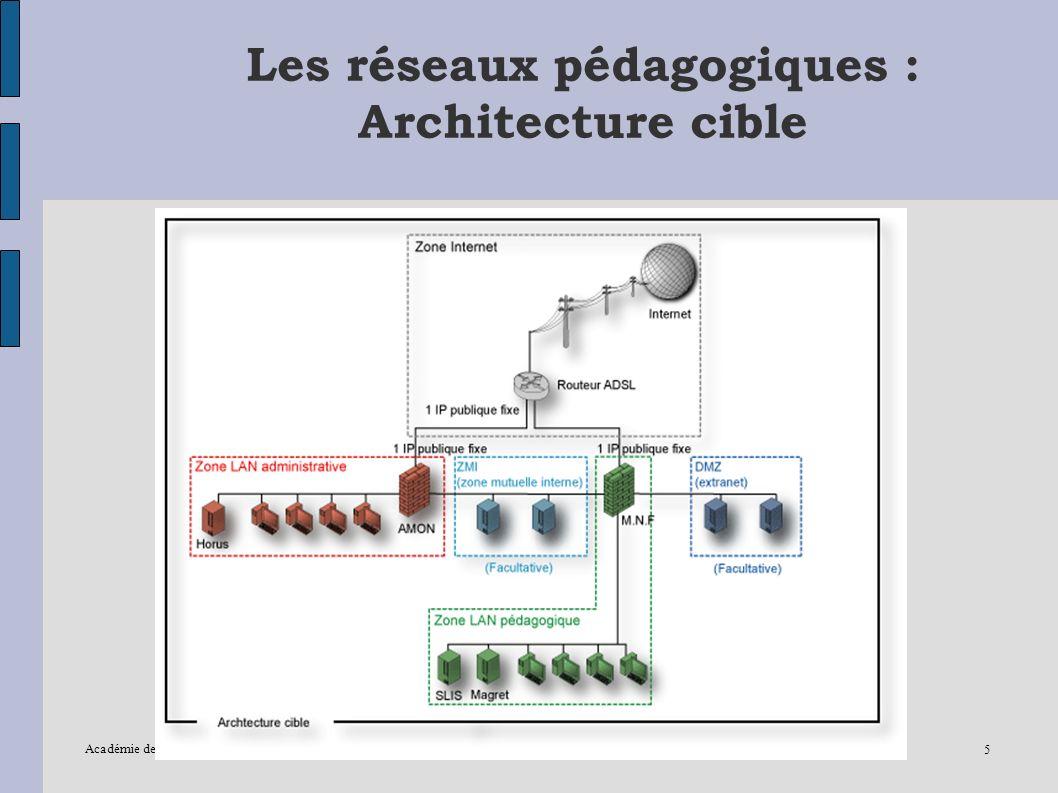 Les réseaux pédagogiques :