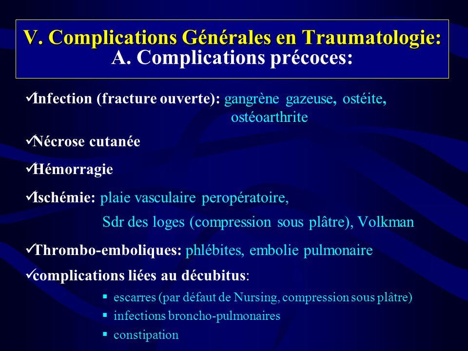 V. Complications Générales en Traumatologie: A. Complications précoces: