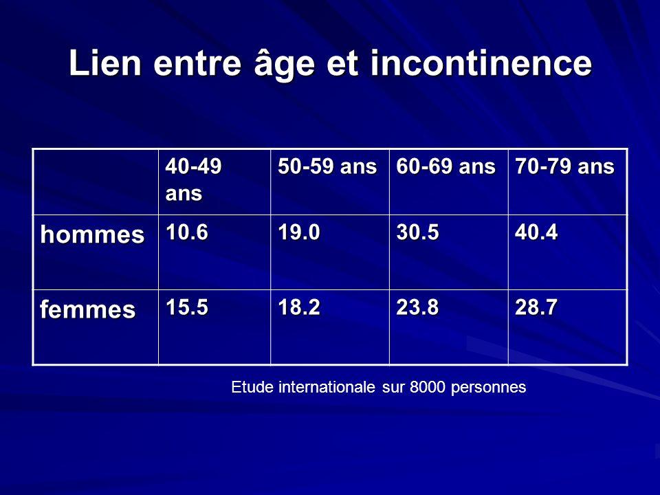Lien entre âge et incontinence
