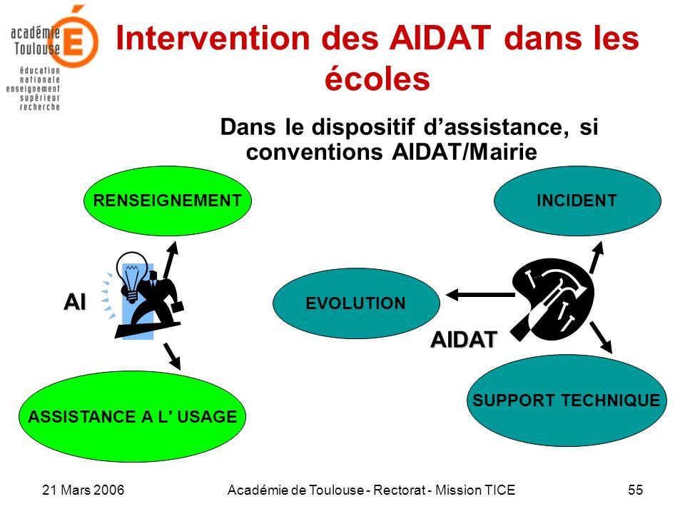 Intervention des AIDAT dans les écoles