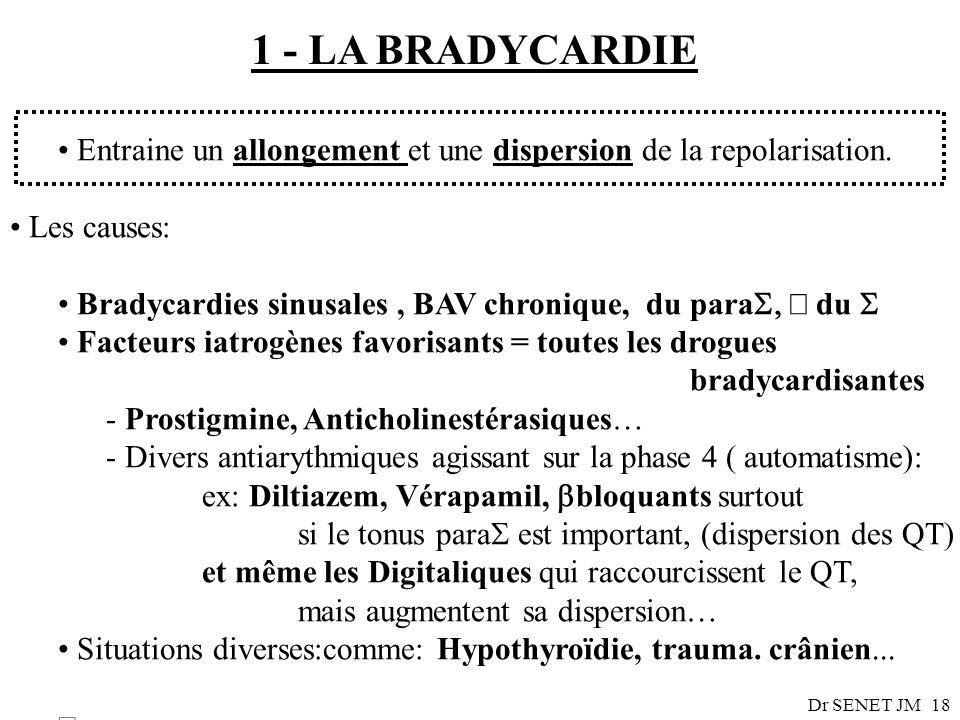 1 - LA BRADYCARDIEEntraine un allongement et une dispersion de la repolarisation. Les causes: