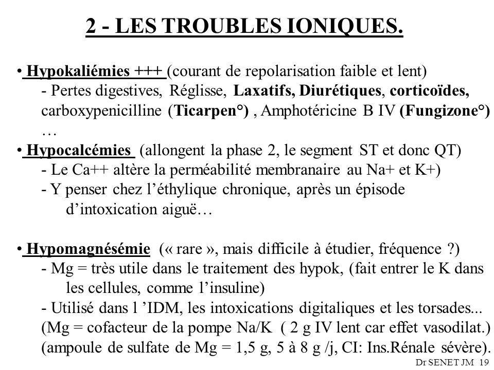 2 - LES TROUBLES IONIQUES.
