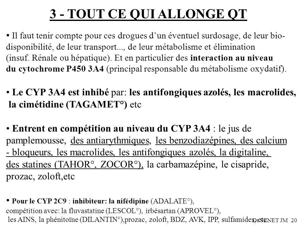 3 - TOUT CE QUI ALLONGE QT Il faut tenir compte pour ces drogues d'un éventuel surdosage, de leur bio-