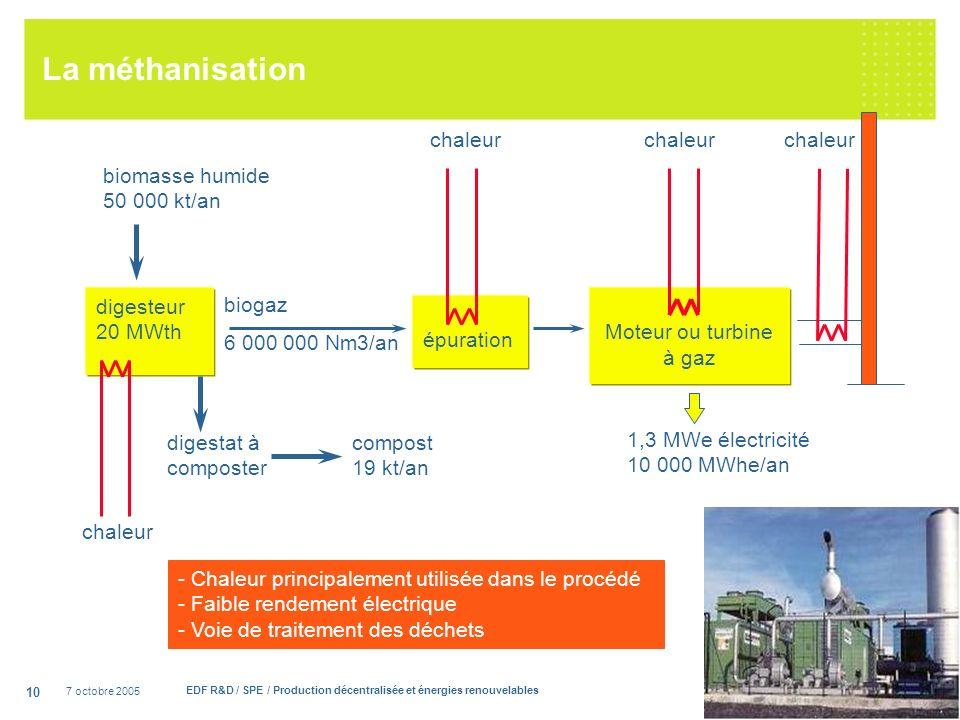 La méthanisation chaleur chaleur chaleur biomasse humide 50 000 kt/an