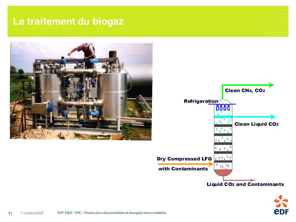 Le traitement du biogaz