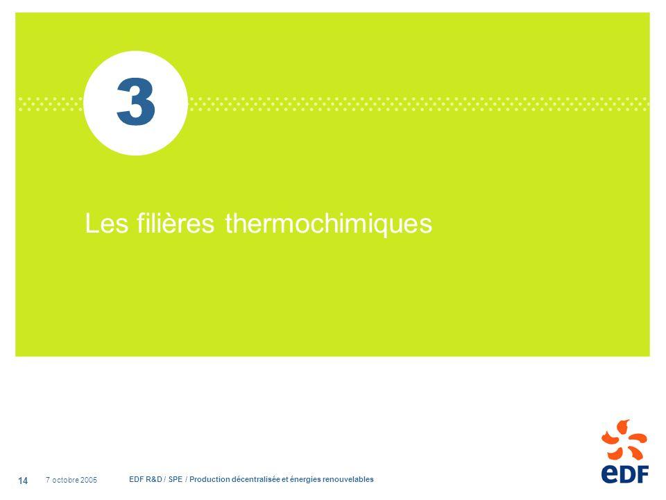 3 Les filières thermochimiques 7 octobre 2005