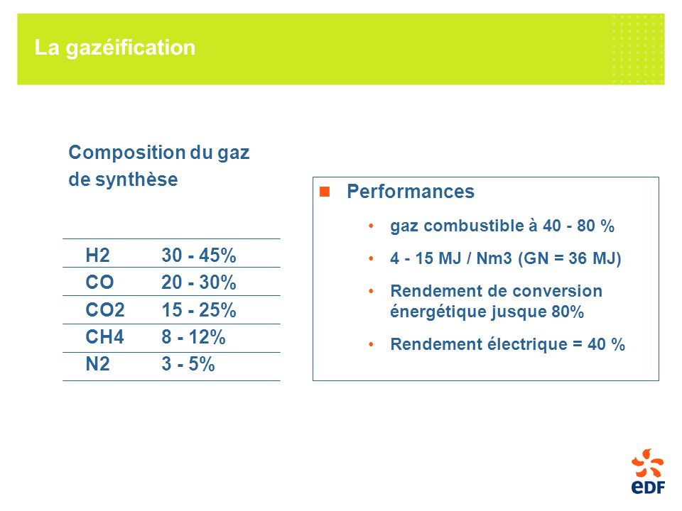 La gazéification Composition du gaz de synthèse Performances