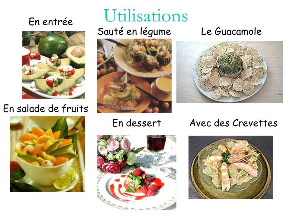 Utilisations En entrée Sauté en légume Le Guacamole