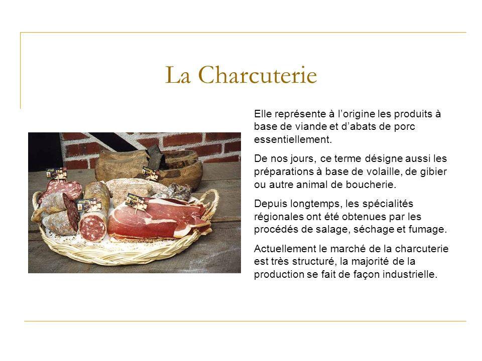 La Charcuterie Elle représente à l'origine les produits à base de viande et d'abats de porc essentiellement.