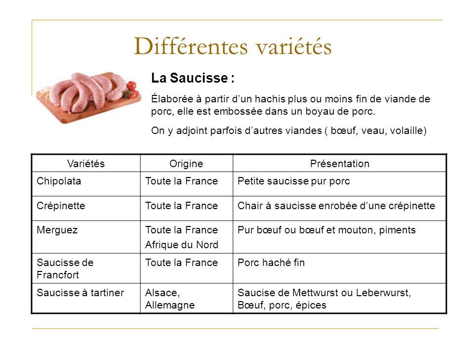 Différentes variétés La Saucisse :