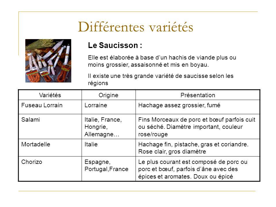 Différentes variétés Le Saucisson :