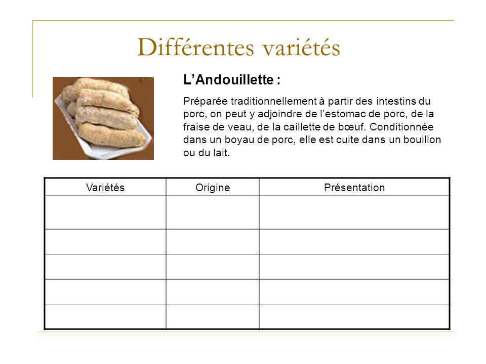 Différentes variétés L'Andouillette :
