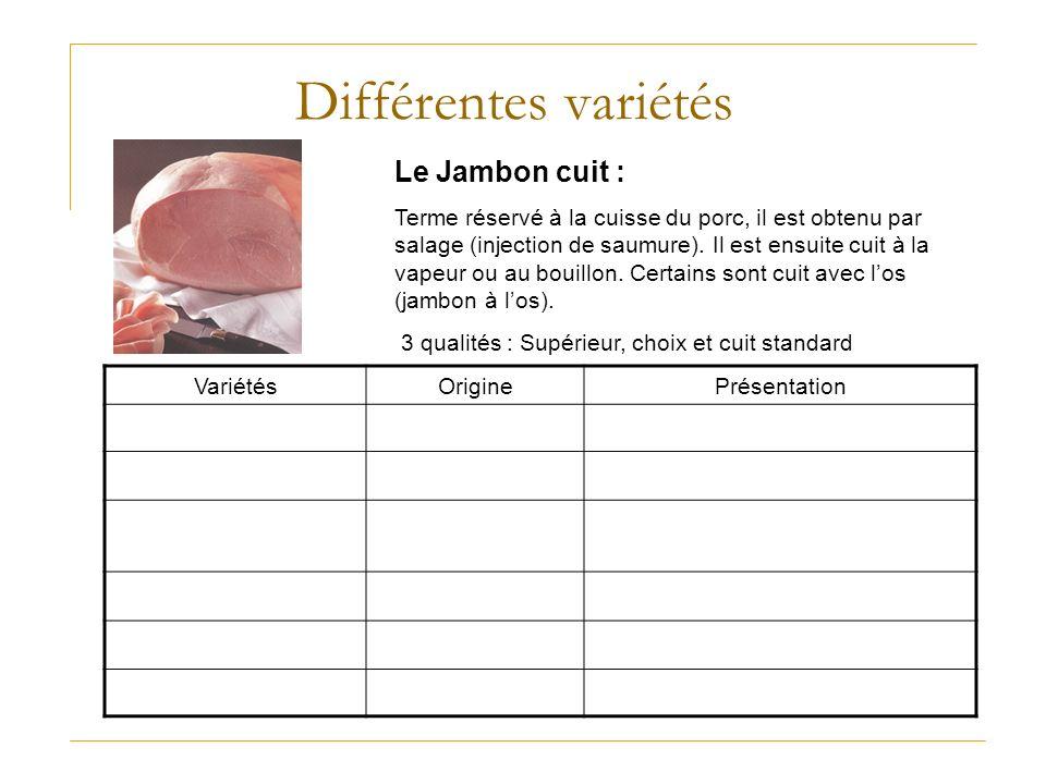 Différentes variétés Le Jambon cuit :