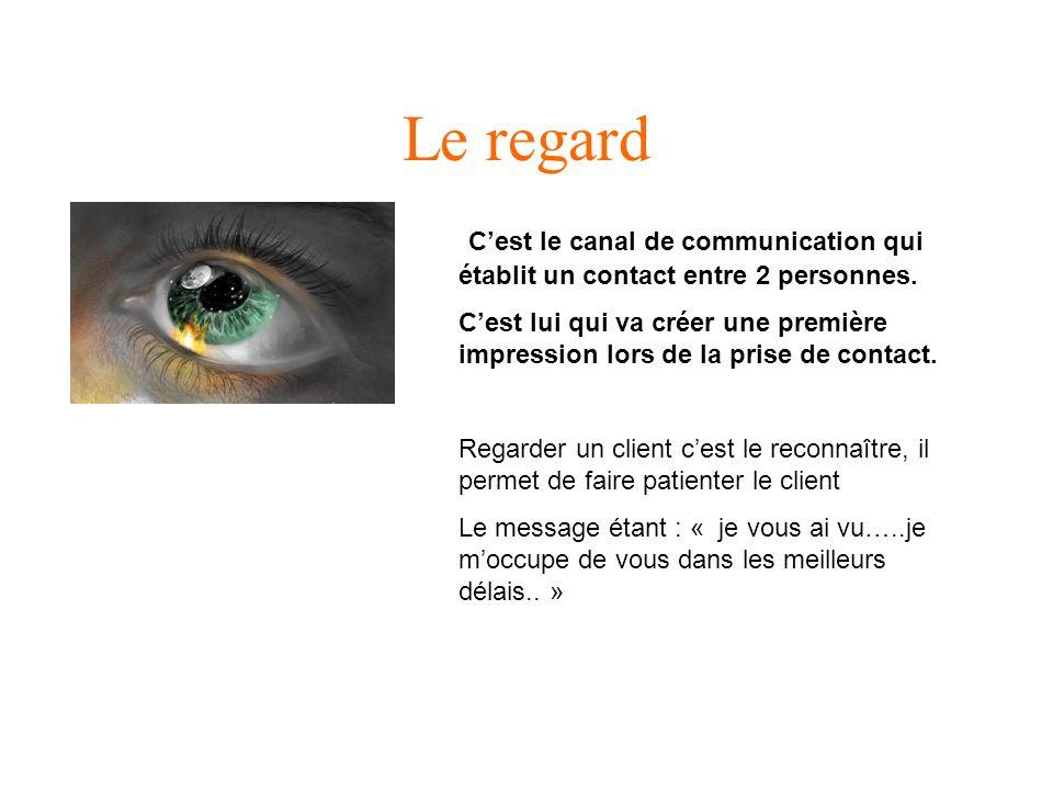 Le regard C'est le canal de communication qui établit un contact entre 2 personnes.