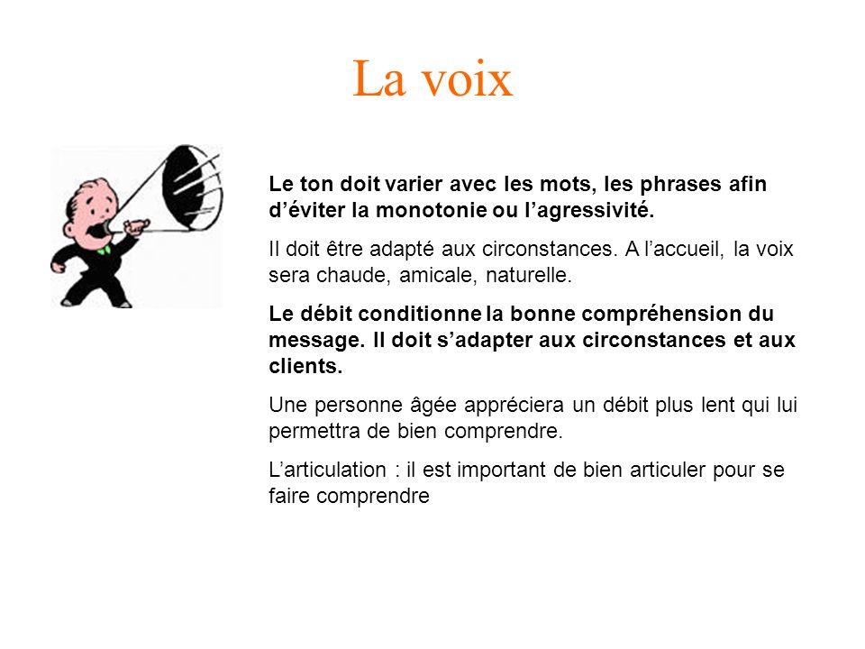 La voix Le ton doit varier avec les mots, les phrases afin d'éviter la monotonie ou l'agressivité.