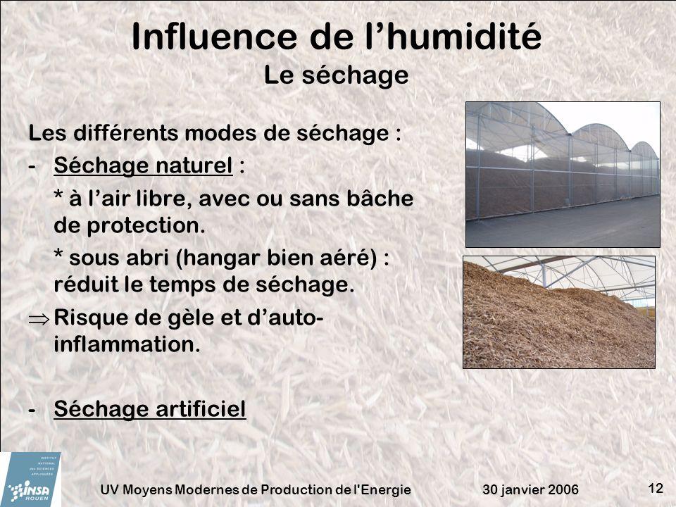 Influence de l'humidité Le séchage