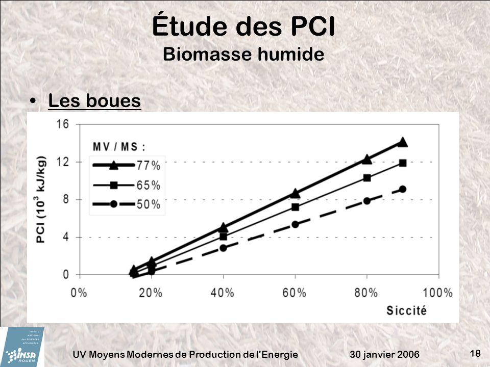 Étude des PCI Biomasse humide