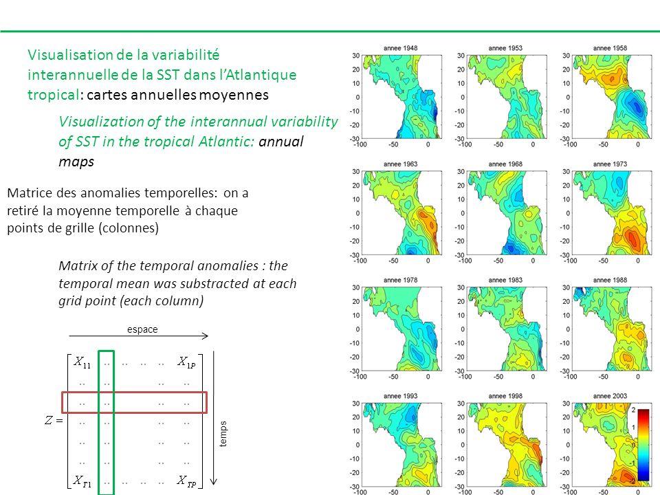 Visualisation de la variabilité interannuelle de la SST dans l'Atlantique tropical: cartes annuelles moyennes