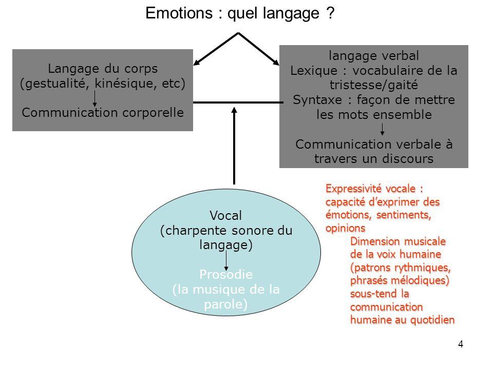 Emotions : quel langage