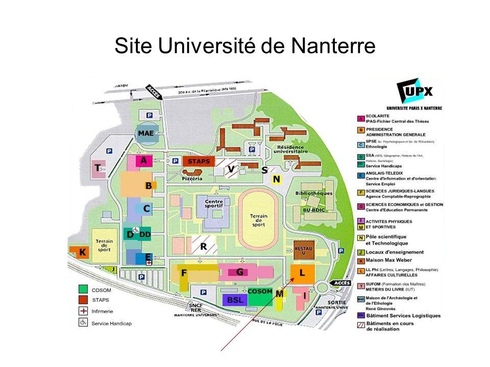 Site Université de Nanterre