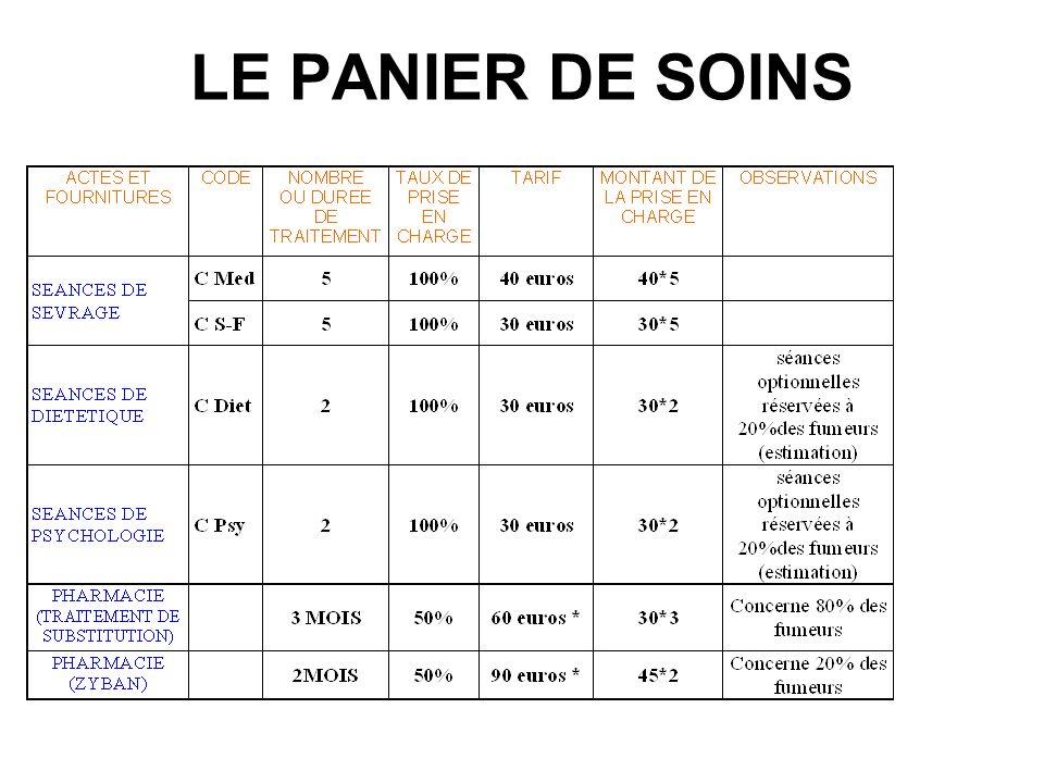 LE PANIER DE SOINS