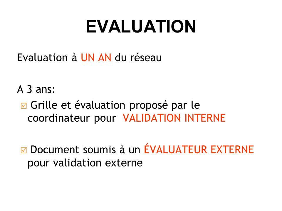 EVALUATION Evaluation à UN AN du réseau A 3 ans: