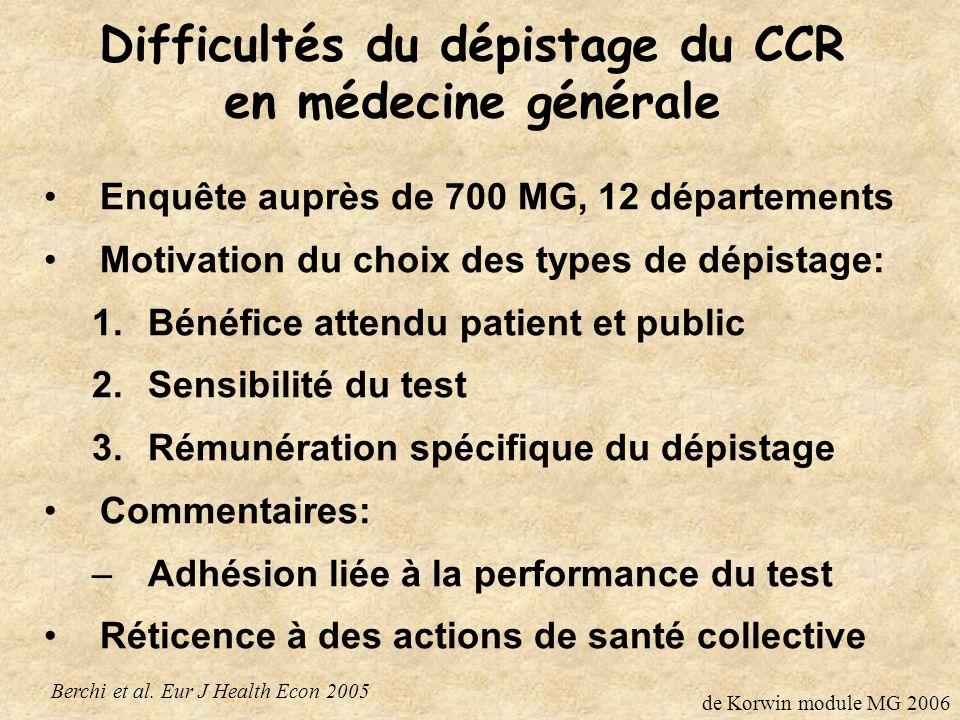 Difficultés du dépistage du CCR en médecine générale