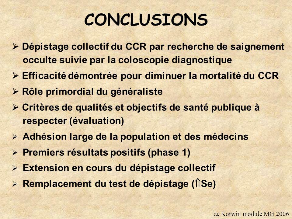 CONCLUSIONS  Dépistage collectif du CCR par recherche de saignement occulte suivie par la coloscopie diagnostique.
