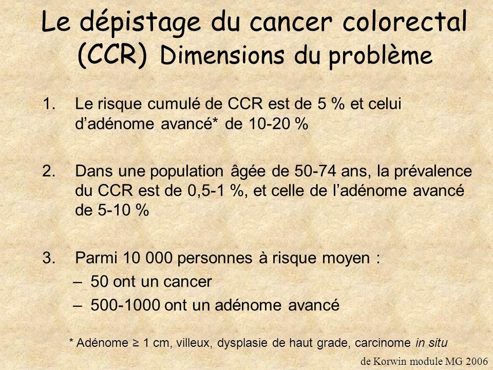 Le dépistage du cancer colorectal (CCR) Dimensions du problème