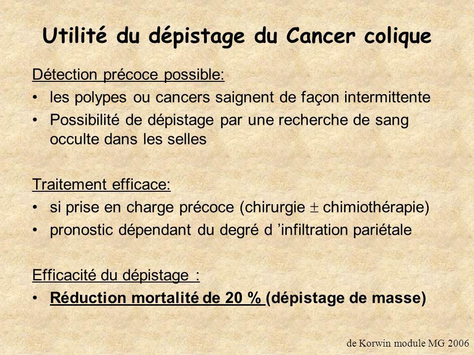 Utilité du dépistage du Cancer colique