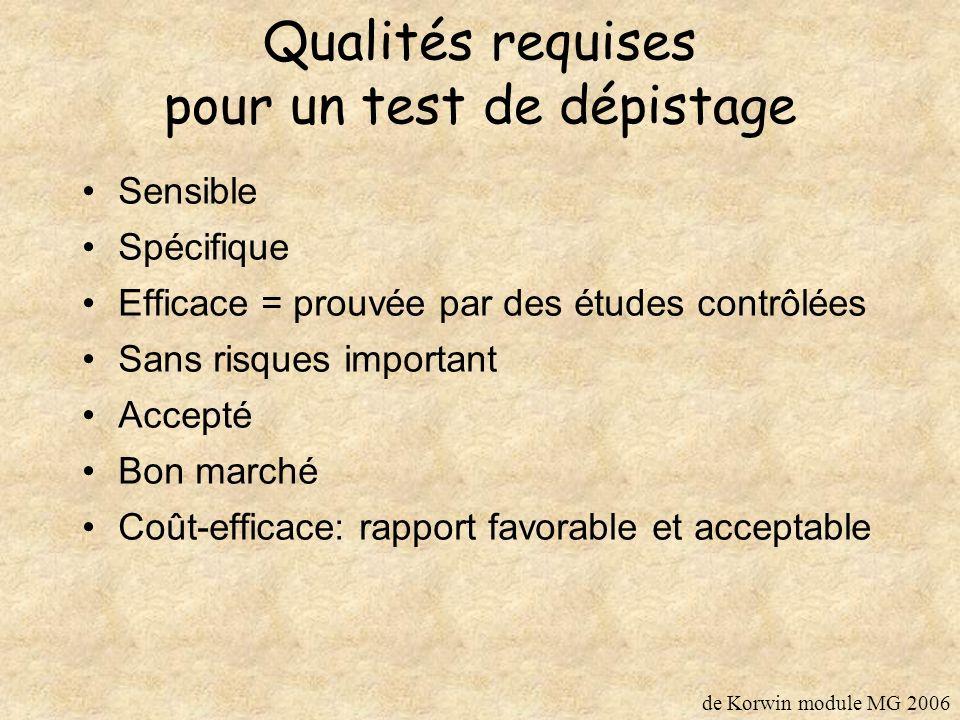 Qualités requises pour un test de dépistage