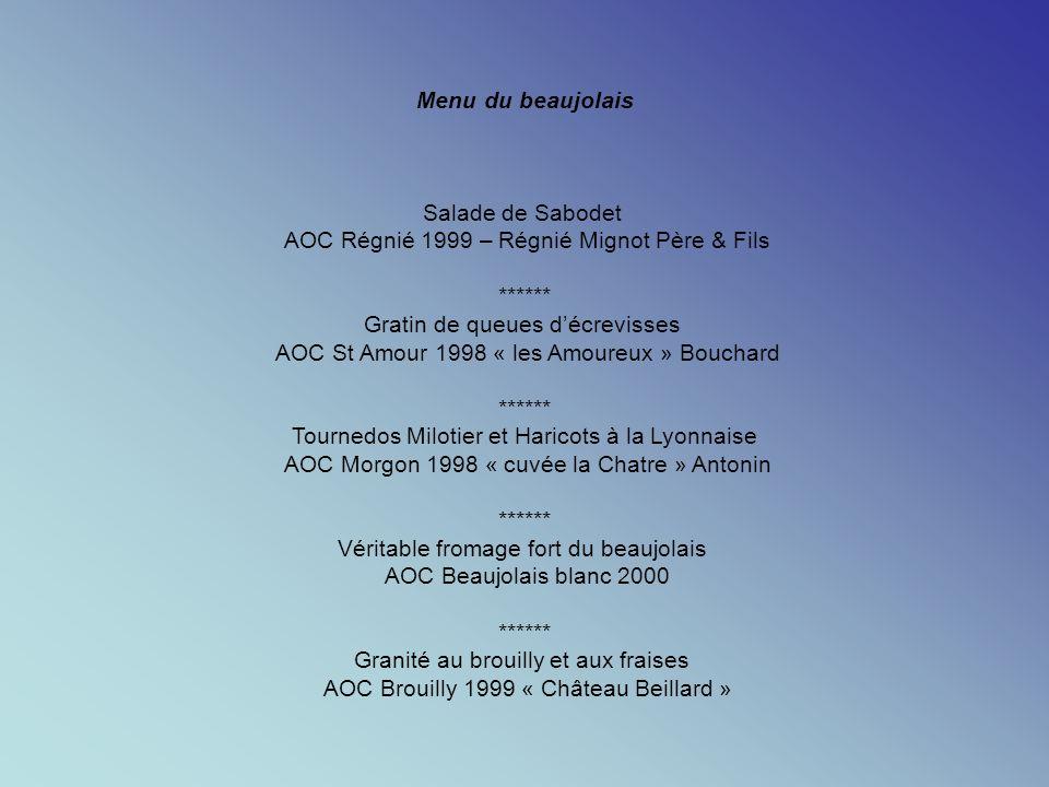 AOC Régnié 1999 – Régnié Mignot Père & Fils ******