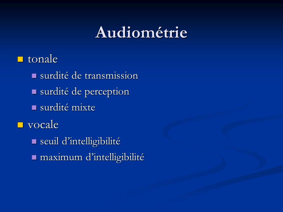 Audiométrie tonale vocale surdité de transmission