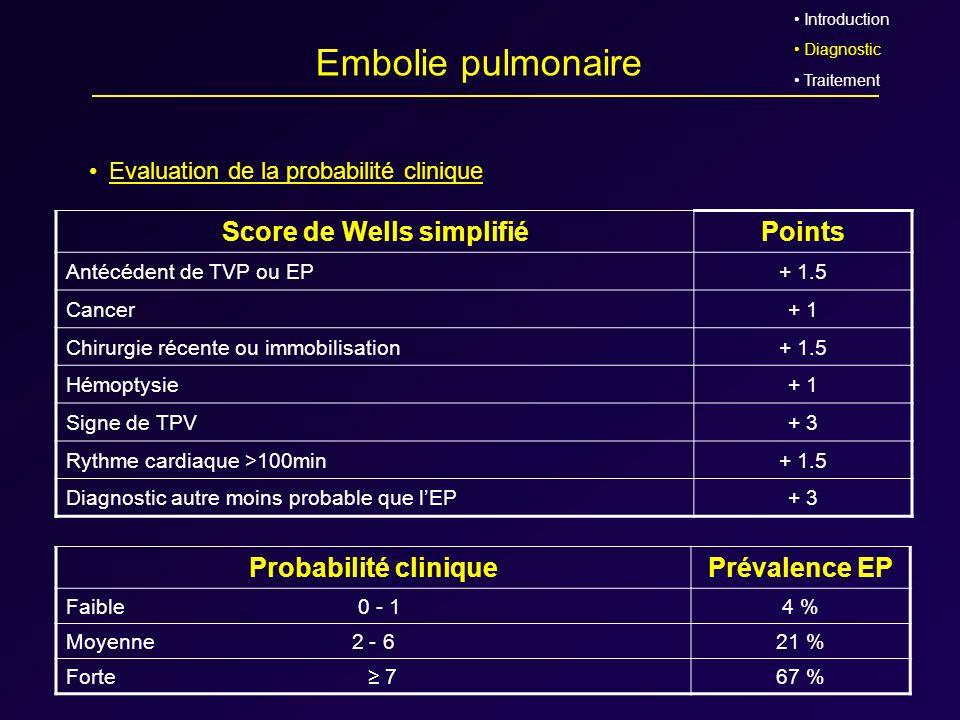 Score de Wells simplifié