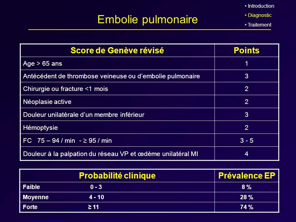 Embolie pulmonaire Score de Genève révisé Points Probabilité clinique