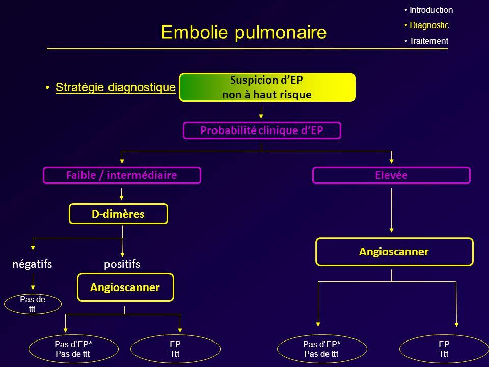 Probabilité clinique d'EP Faible / intermédiaire