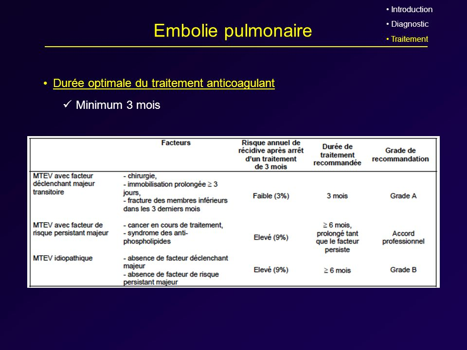 Embolie pulmonaire Durée optimale du traitement anticoagulant