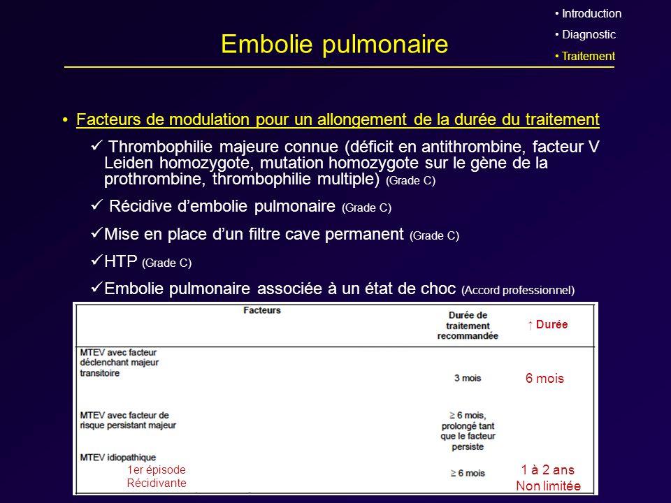 Introduction Diagnostic. Traitement. Embolie pulmonaire. Facteurs de modulation pour un allongement de la durée du traitement.
