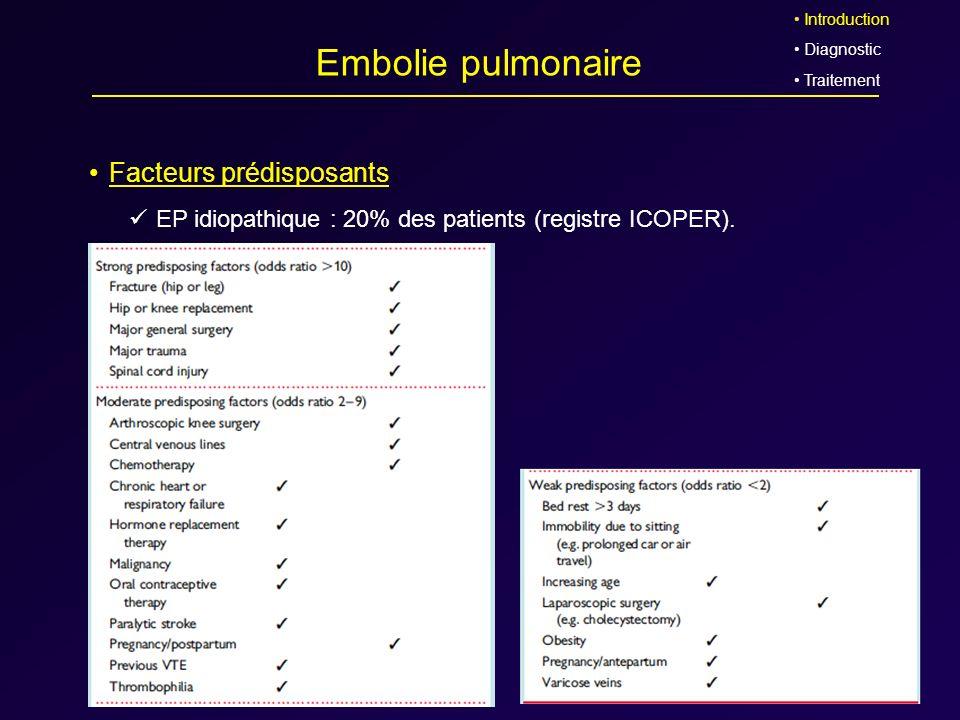 Embolie pulmonaire Facteurs prédisposants