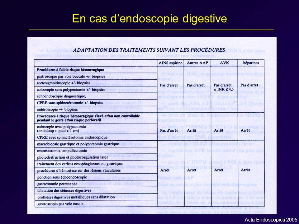En cas d'endoscopie digestive
