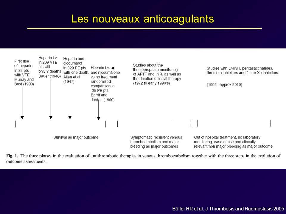 Les nouveaux anticoagulants