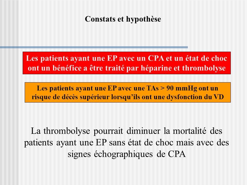 Constats et hypothèse Les patients ayant une EP avec un CPA et un état de choc ont un bénéfice a être traité par héparine et thrombolyse.