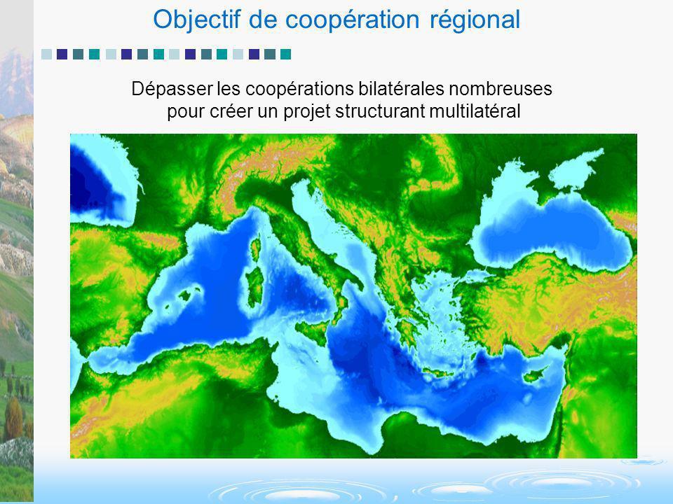 Objectif de coopération régional