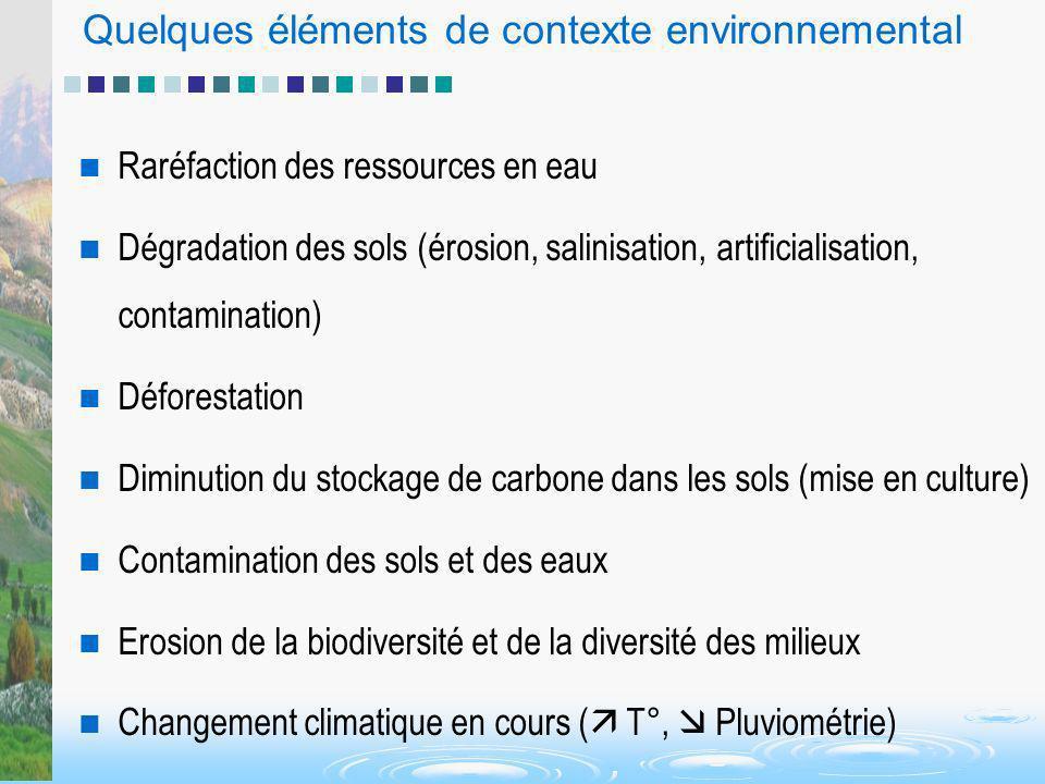 Quelques éléments de contexte environnemental