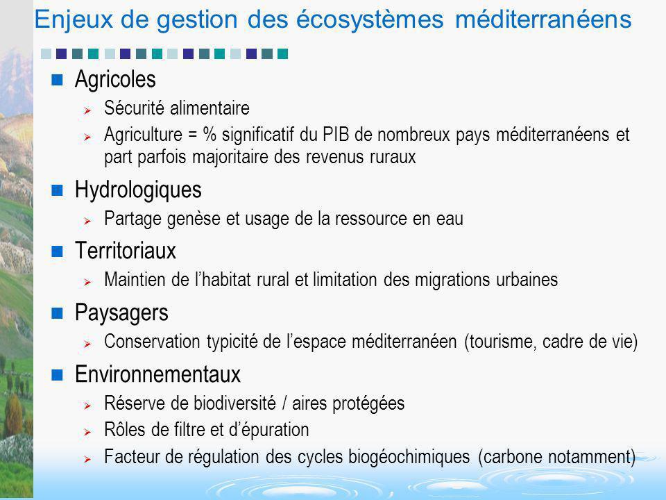 Enjeux de gestion des écosystèmes méditerranéens