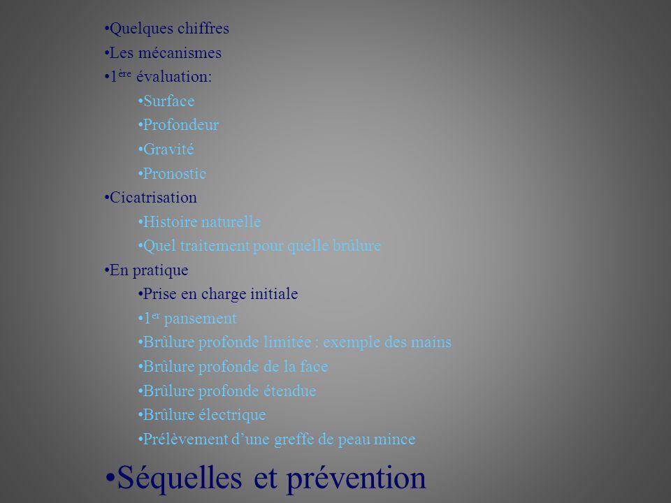 Séquelles et prévention