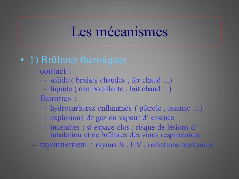 Les mécanismes 1) Brûlures thermiques contact : flammes :