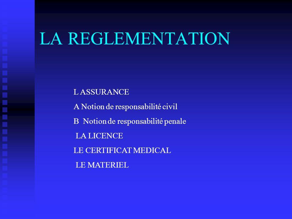 LA REGLEMENTATION L ASSURANCE A Notion de responsabilité civil