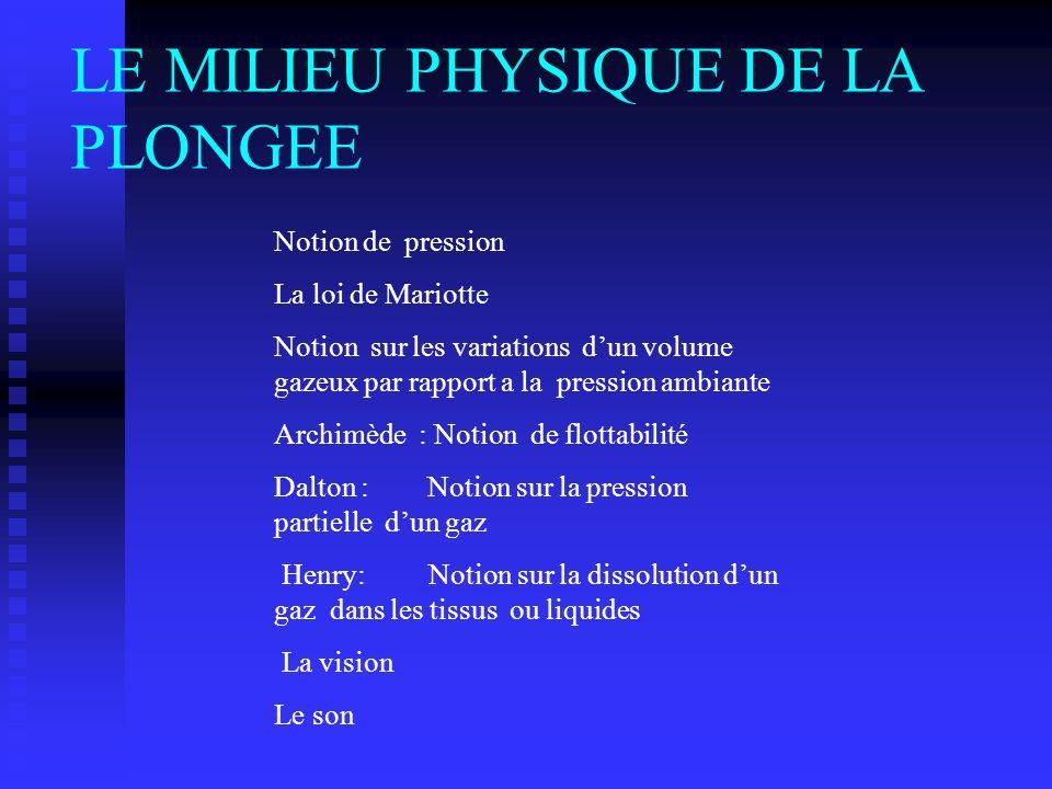 LE MILIEU PHYSIQUE DE LA PLONGEE